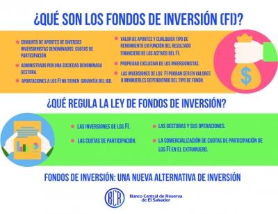 Infografía sobre qué son los fondos de inversión.