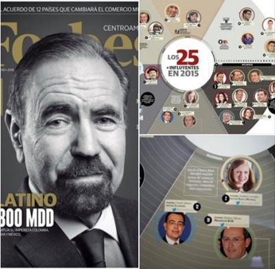 El Presidente del Banco Central está entre las 25 personalidades más influyentes de Centroamérica