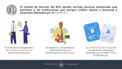 Comité de Normas del Banco Central aprueba normas técnicas temporales por emergencia del COVID-19